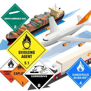 Dangerous goods labels hazardous goods all classes transport labeling